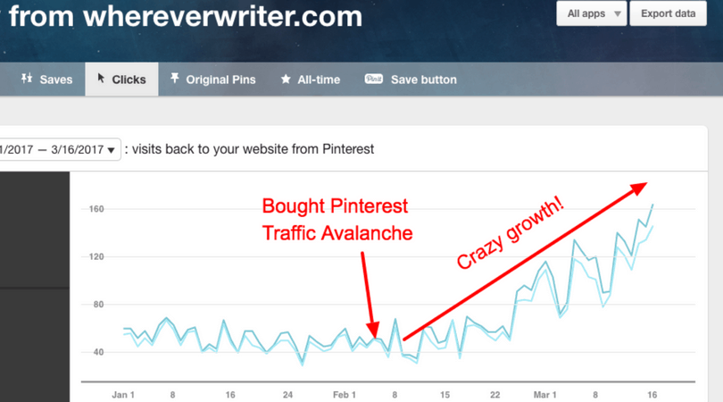 Pinterest Traffic Avalanche Review - How I DOUBLED Pinterest Traffic in 4 Weeks!