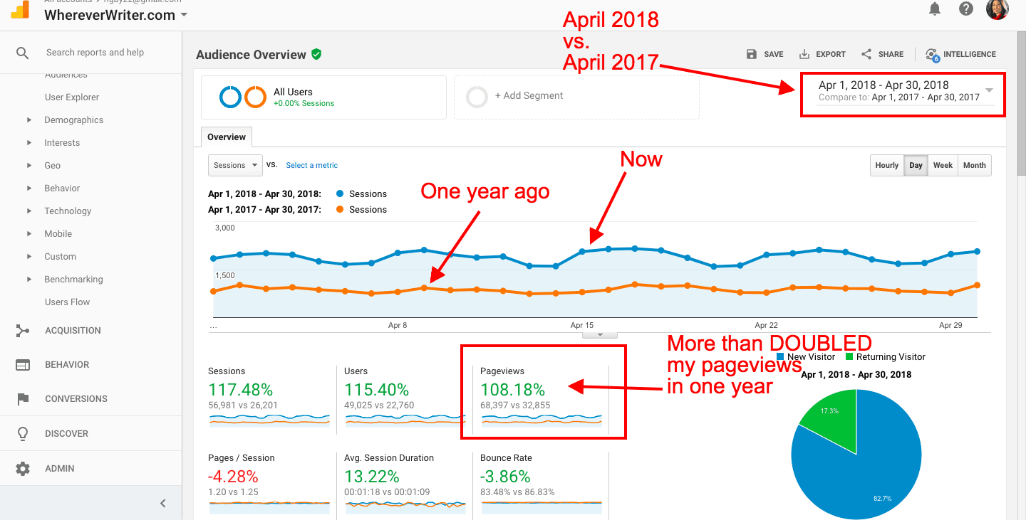 SEO for bloggers - One year comparison in Google Analytics